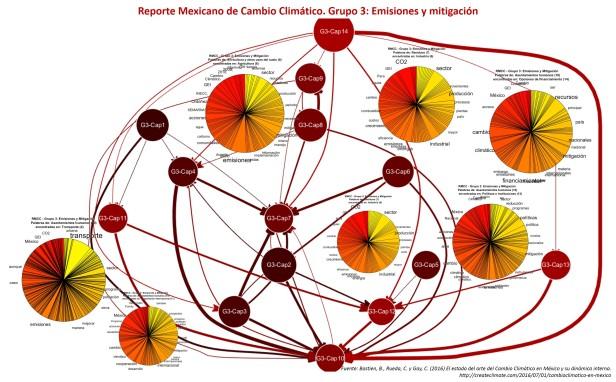 RMCC_mapa_Grupo2