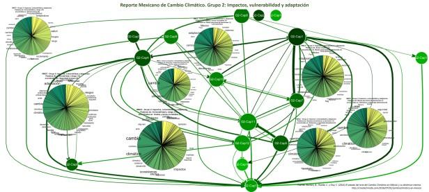RMCC_mapa_Grupo3